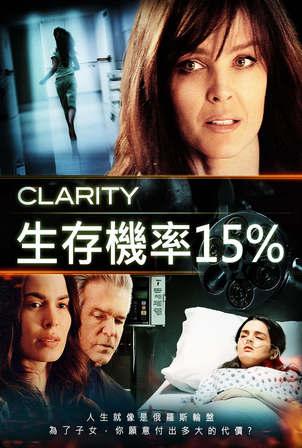 生存機率15%